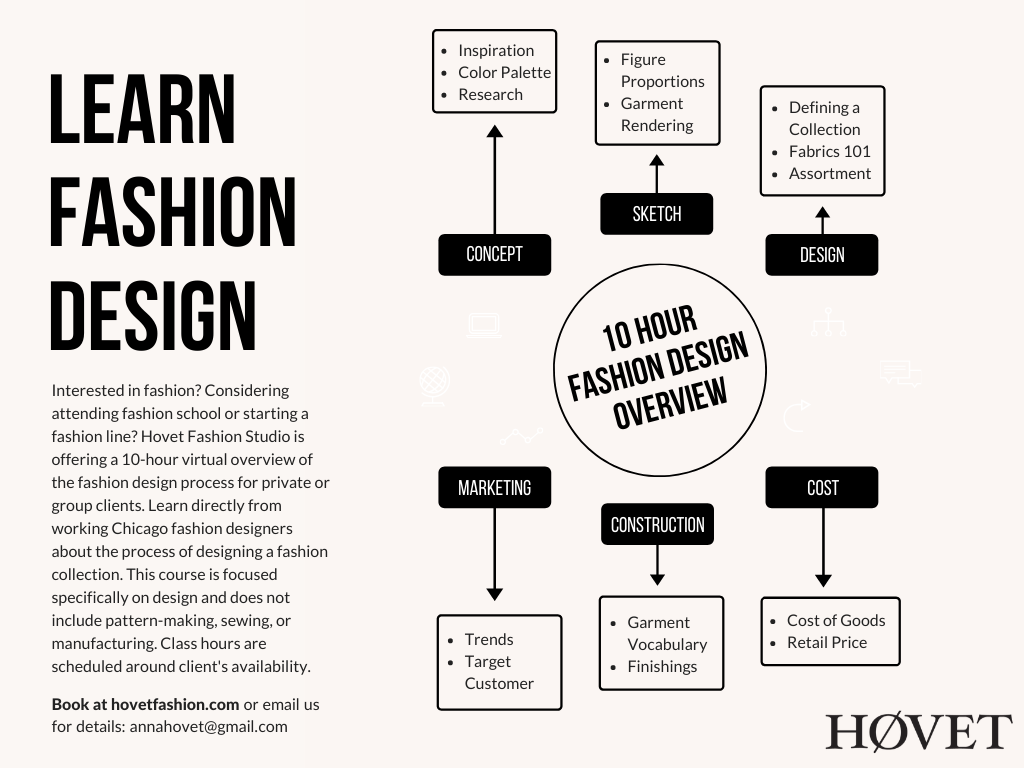 Hovet Fashion Studio Fashion Classes And Workshops In Chicago